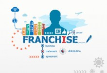 Franchise concept and business man. Flat design illustration for business, consulting, finance, management, career.